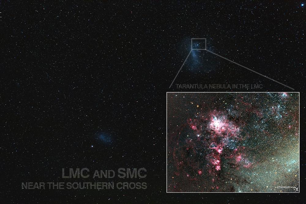LMC_SMC